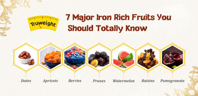 Iron rich Indian fruits