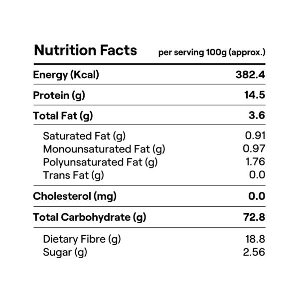 nutritional facts of gluten free atta