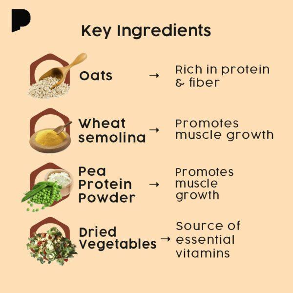Protein Upma with Key Ingredients