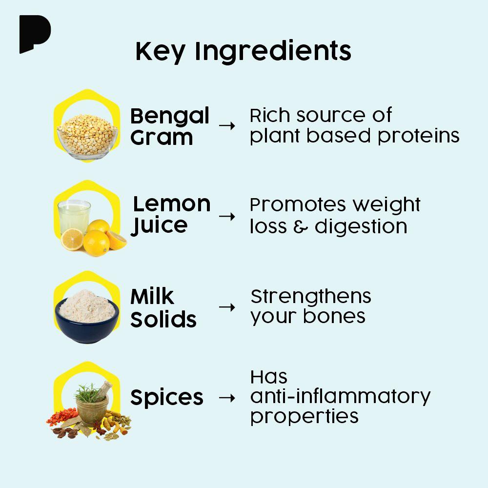 Key ingredients of roasted chana