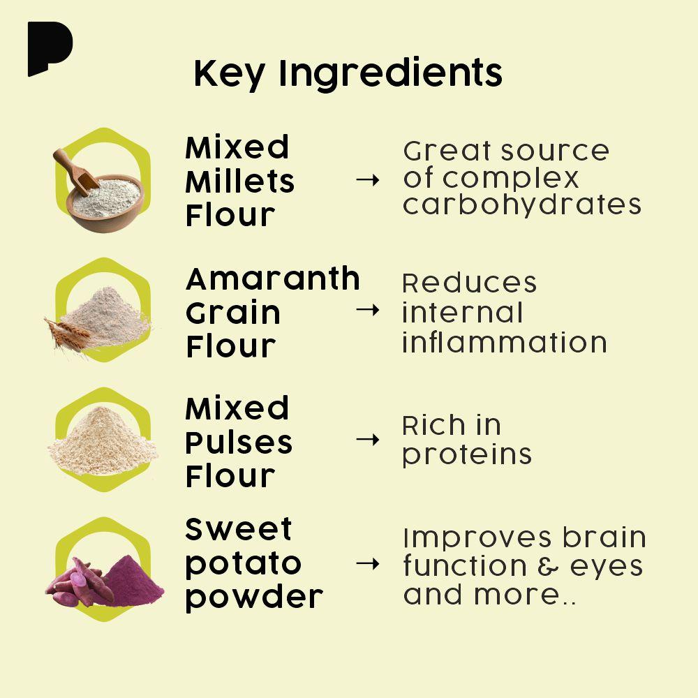 Key ingredients of gluten free atta