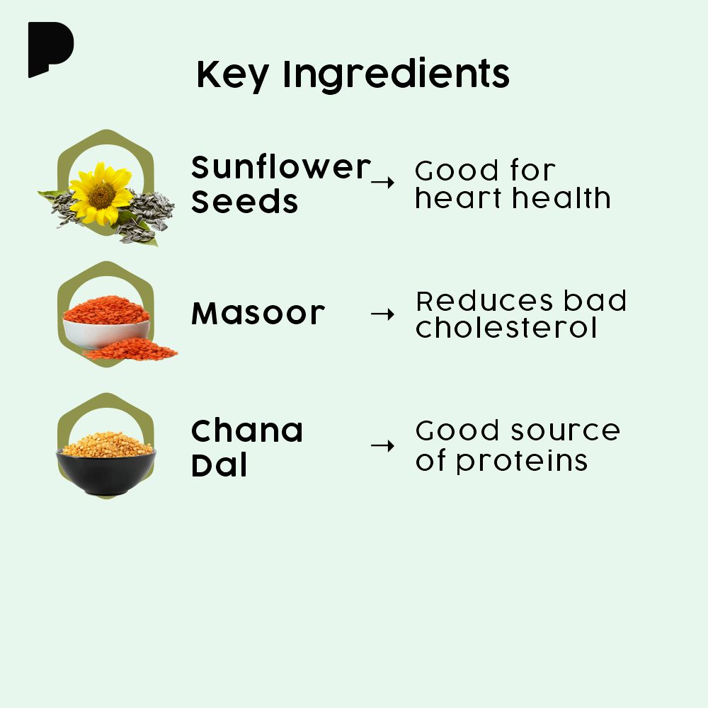 key ingredients of possible instant hi-protein meal