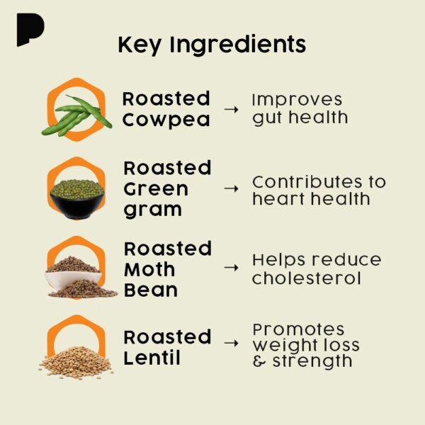 key ingredients of possible protein crispies