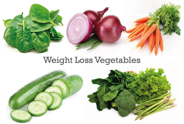 Weight Loss Vegetables to include in your diet