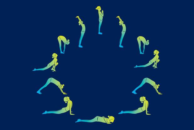 12 Yoga poses of Surya Namaskar